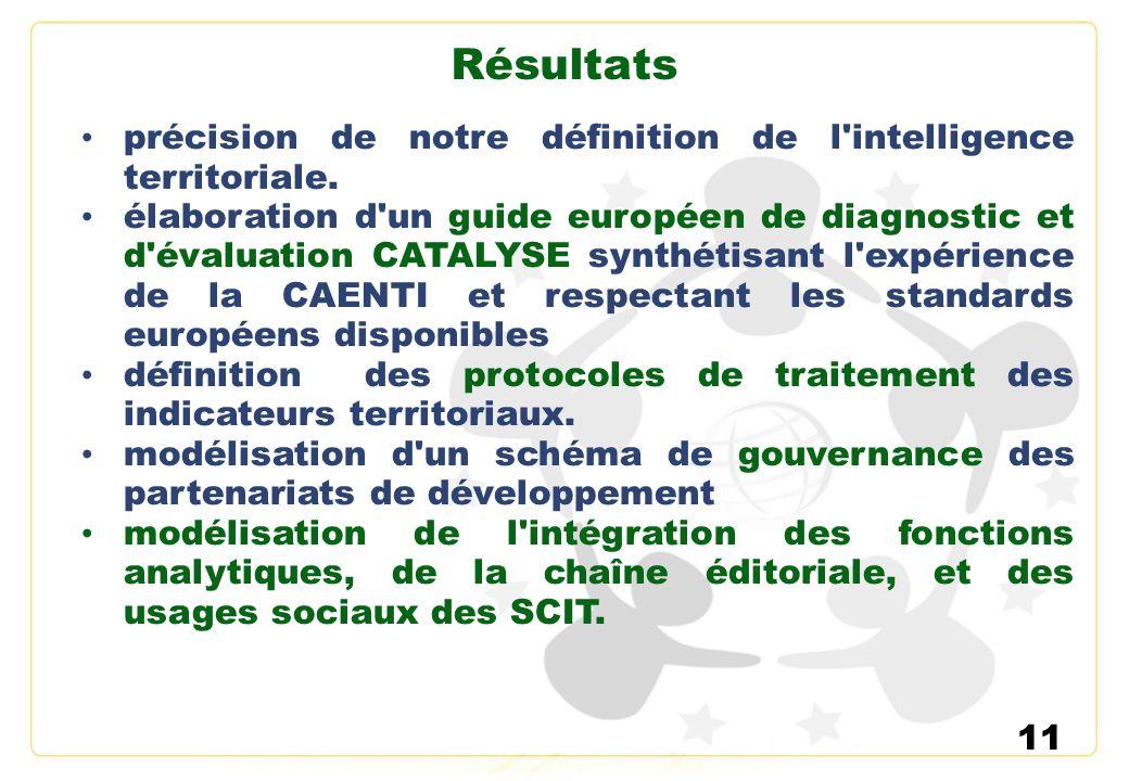 11 Résultats précision de notre définition de l'intelligence territoriale. élaboration d'un guide européen de diagnostic et d'évaluation CATALYSE synt