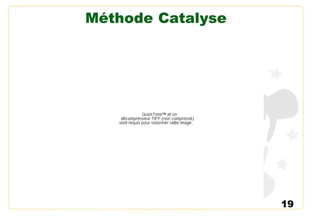 19 Méthode Catalyse