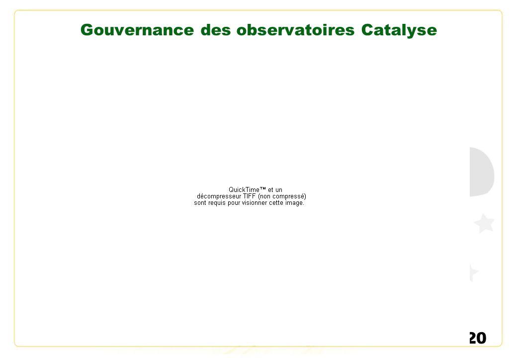 20 Gouvernance des observatoires Catalyse