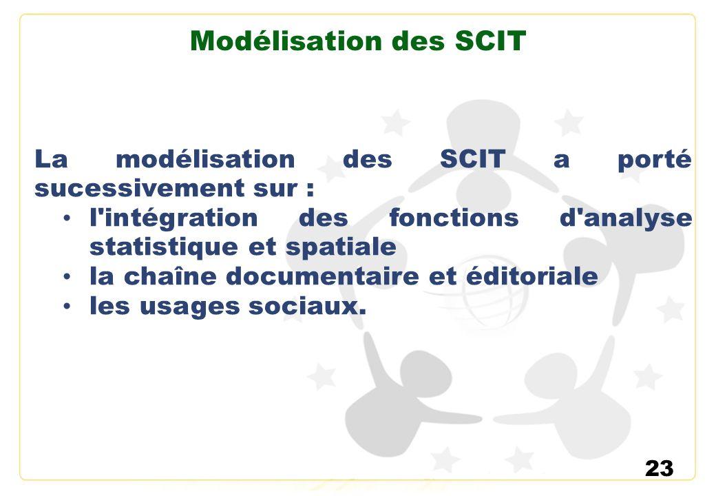 23 Modélisation des SCIT La modélisation des SCIT a porté sucessivement sur : l'intégration des fonctions d'analyse statistique et spatiale la chaîne