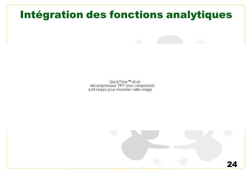 24 Intégration des fonctions analytiques