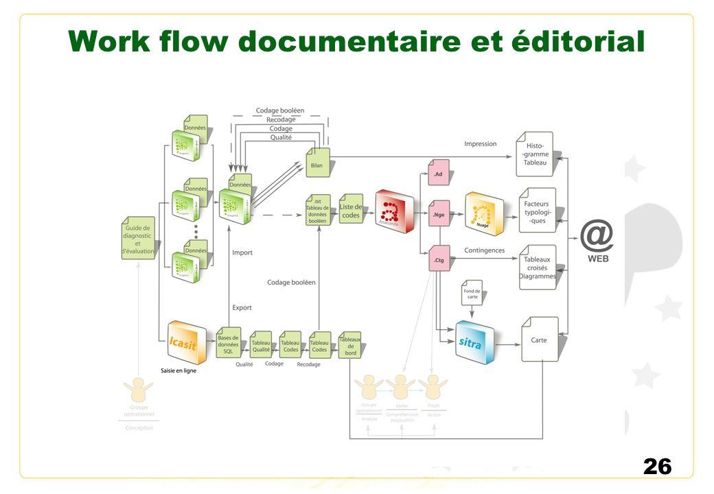 26 Work flow documentaire et éditorial