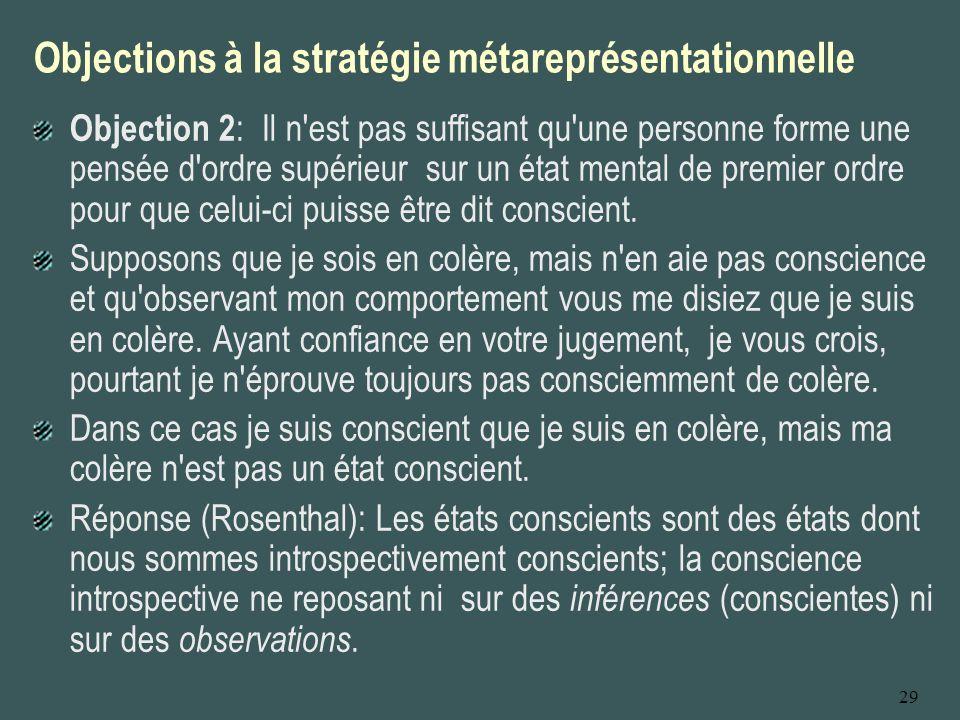 29 Objections à la stratégie métareprésentationnelle Objection 2 : Il n'est pas suffisant qu'une personne forme une pensée d'ordre supérieur sur un ét