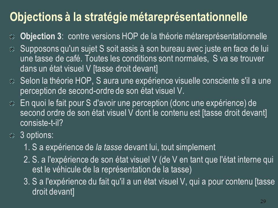29 Objections à la stratégie métareprésentationnelle Objection 3 : contre versions HOP de la théorie métareprésentationnelle Supposons qu'un sujet S s