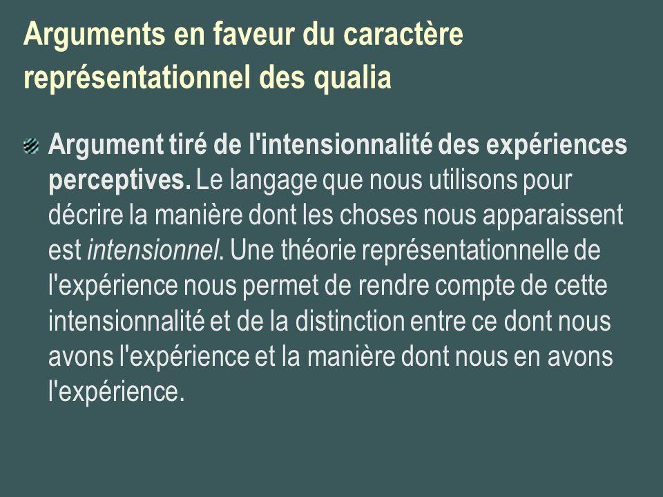 Arguments en faveur du caractère représentationnel des qualia Argument tiré de l'intensionnalité des expériences perceptives. Le langage que nous util