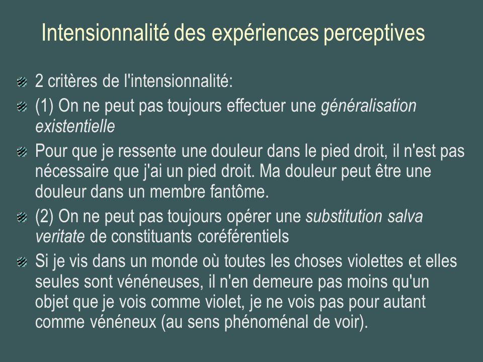 Intensionnalité des expériences perceptives 2 critères de l'intensionnalité: (1) On ne peut pas toujours effectuer une généralisation existentielle Po