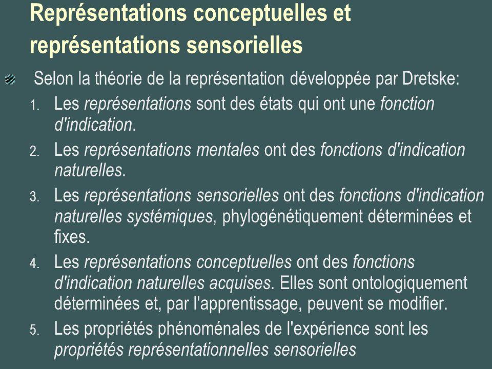 Représentations conceptuelles et représentations sensorielles Selon la théorie de la représentation développée par Dretske: 1. Les représentations son