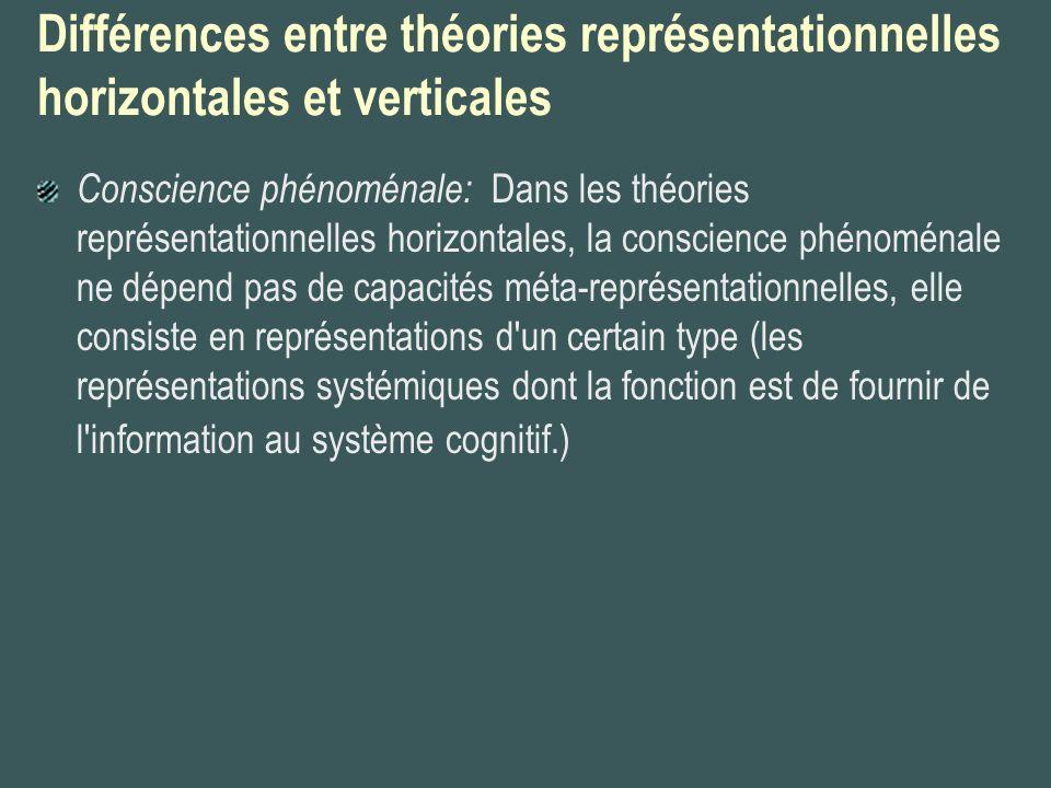 Différences entre théories représentationnelles horizontales et verticales Conscience phénoménale: Dans les théories représentationnelles horizontales