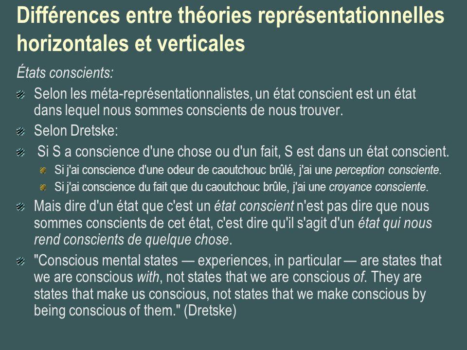 Différences entre théories représentationnelles horizontales et verticales États conscients: Selon les méta-représentationnalistes, un état conscient