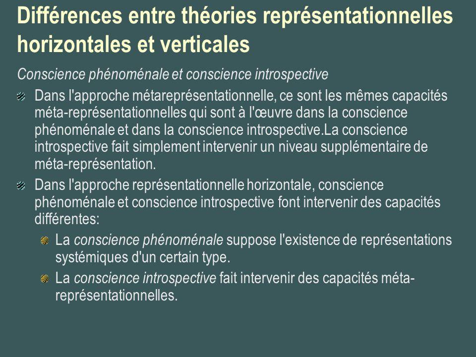 Différences entre théories représentationnelles horizontales et verticales Conscience phénoménale et conscience introspective Dans l'approche métarepr