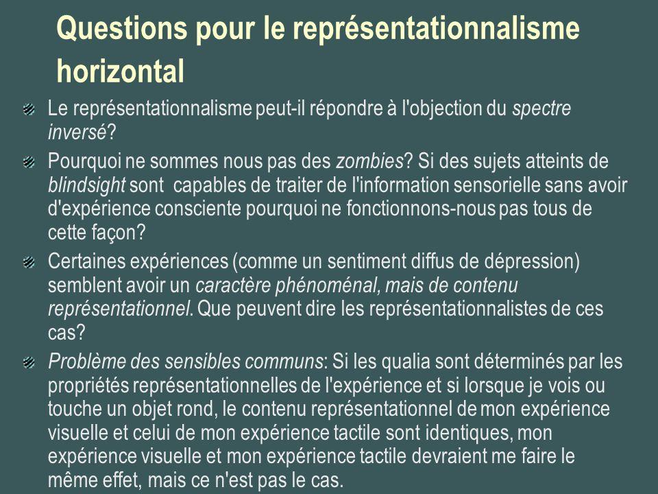 Questions pour le représentationnalisme horizontal Le représentationnalisme peut-il répondre à l'objection du spectre inversé ? Pourquoi ne sommes nou