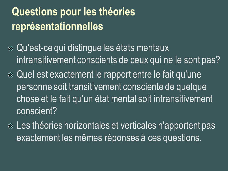 Questions pour les théories représentationnelles Qu'est-ce qui distingue les états mentaux intransitivement conscients de ceux qui ne le sont pas? Que