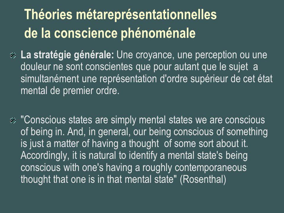Théories métareprésentationnelles de la conscience phénoménale Principe du lien entre conscience individuelle transitive et conscience d état intransitive: Un état mental M chez un sujet S est un état conscient si et seulement si S a conscience de M.