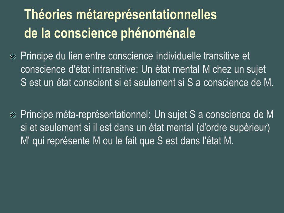 Théories métareprésentationnelles de la conscience phénoménale Principe du lien entre conscience individuelle transitive et conscience d'état intransi