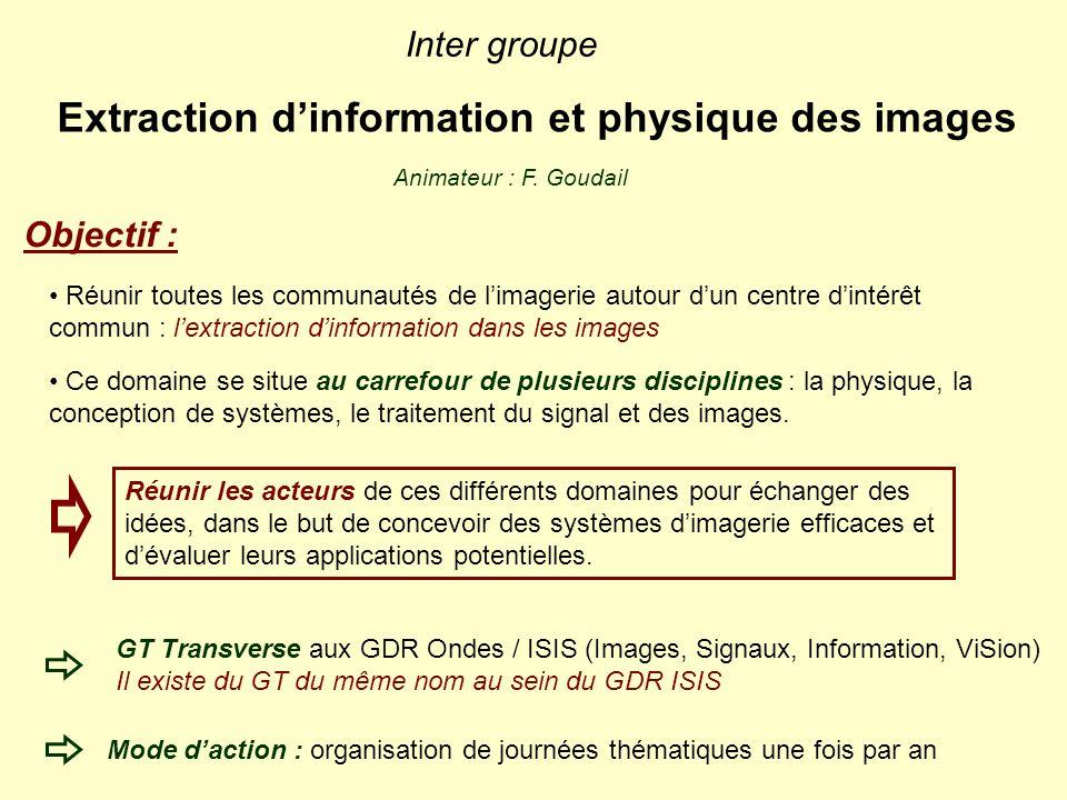 Inter groupe Extraction dinformation et physique des images Animateur : F.