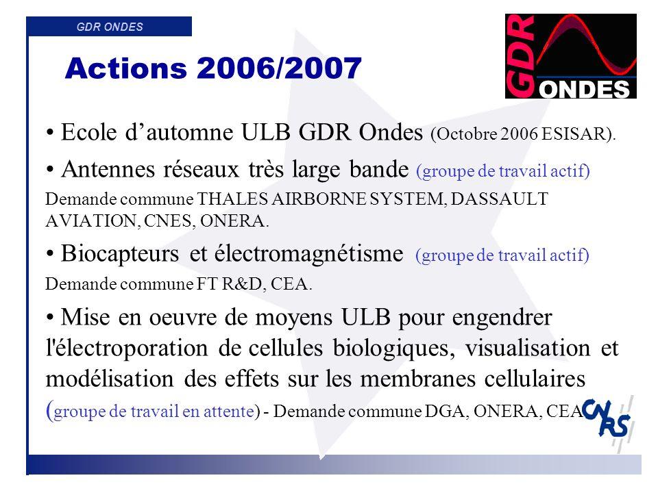 GDR ONDES Actions 2006/2007 Ecole dautomne ULB GDR Ondes (Octobre 2006 ESISAR).