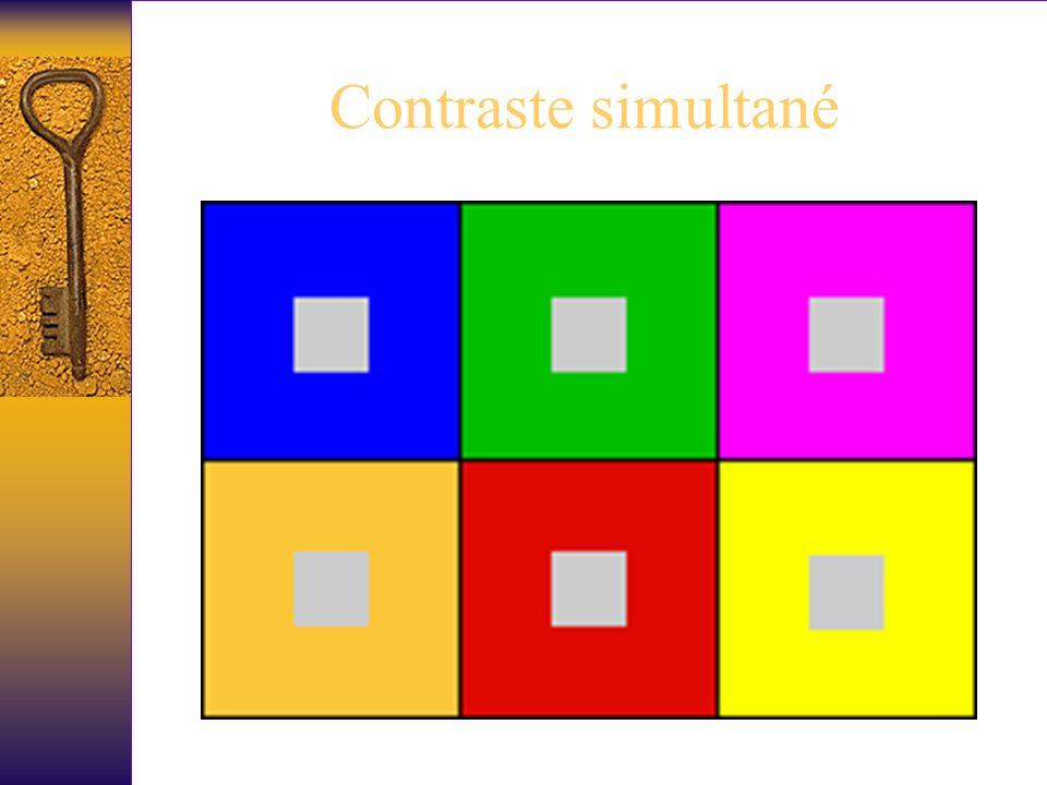 11 Contraste simultané