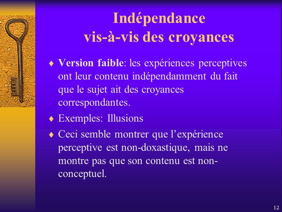 12 Indépendance vis-à-vis des croyances Version faible: les expériences perceptives ont leur contenu indépendamment du fait que le sujet ait des croya
