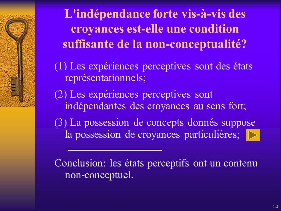 14 L'indépendance forte vis-à-vis des croyances est-elle une condition suffisante de la non-conceptualité? (1) Les expériences perceptives sont des ét