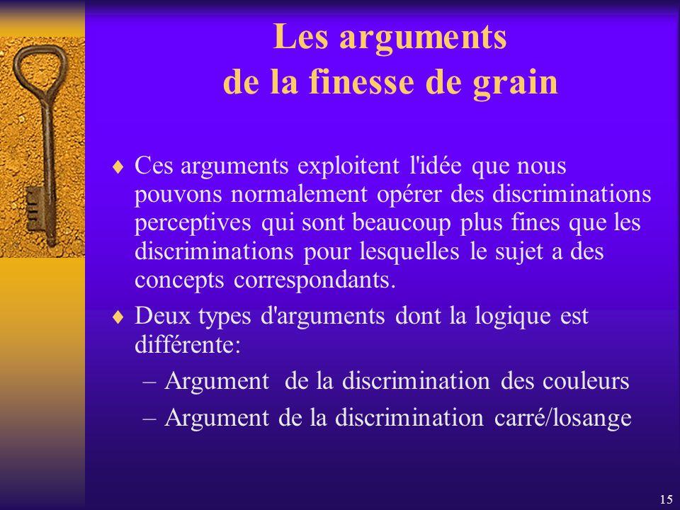 15 Les arguments de la finesse de grain Ces arguments exploitent l'idée que nous pouvons normalement opérer des discriminations perceptives qui sont b