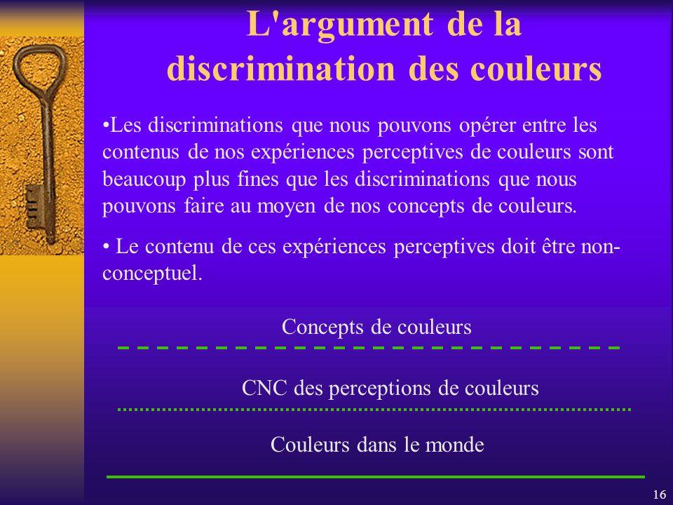 16 L'argument de la discrimination des couleurs Les discriminations que nous pouvons opérer entre les contenus de nos expériences perceptives de coule