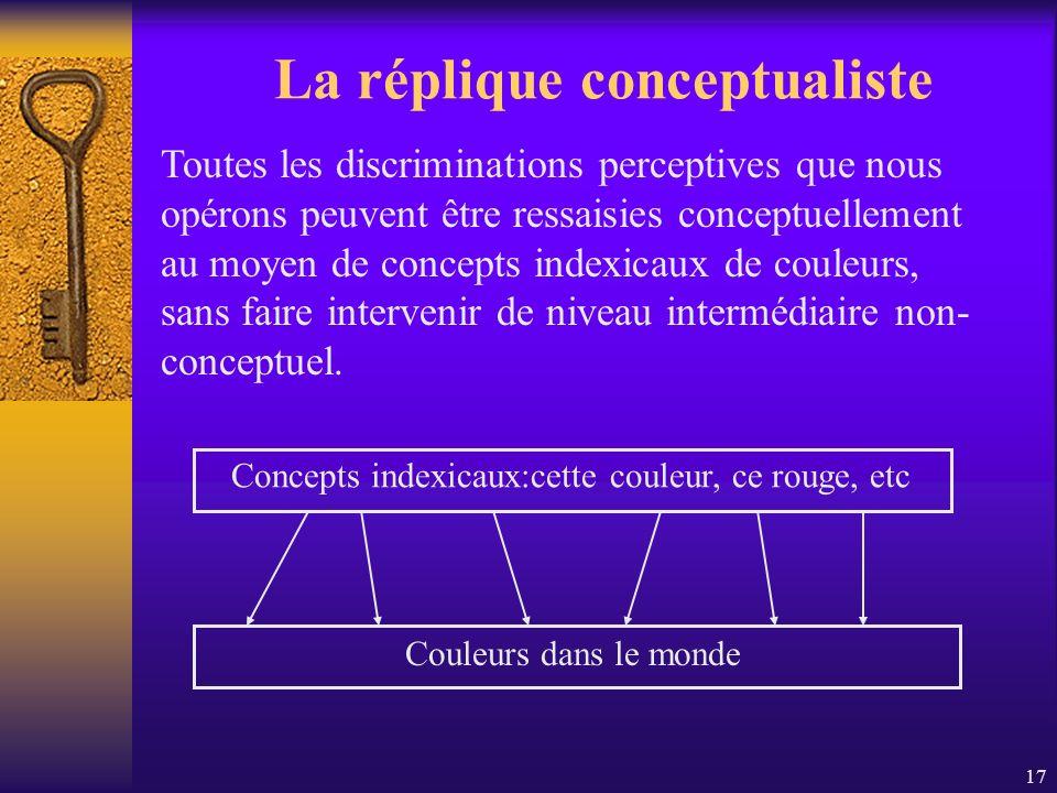 17 La réplique conceptualiste Toutes les discriminations perceptives que nous opérons peuvent être ressaisies conceptuellement au moyen de concepts in