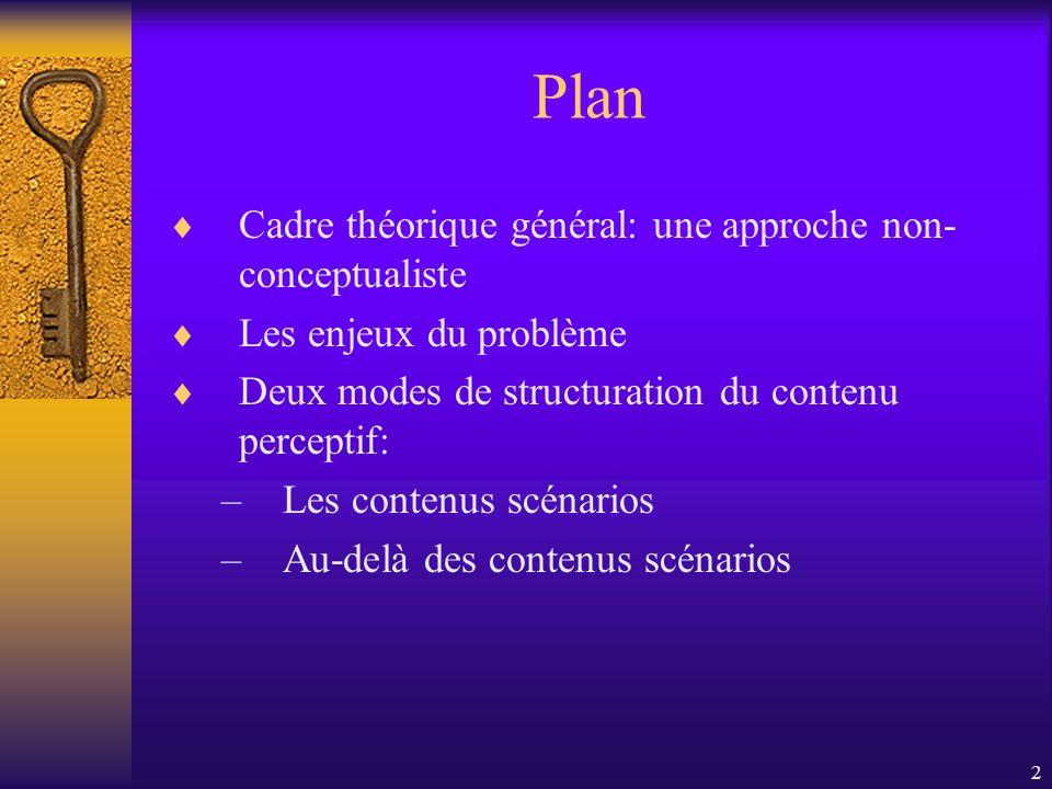2 Plan Cadre théorique général: une approche non- conceptualiste Les enjeux du problème Deux modes de structuration du contenu perceptif: –Les contenu