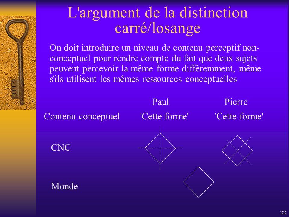22 L'argument de la distinction carré/losange On doit introduire un niveau de contenu perceptif non- conceptuel pour rendre compte du fait que deux su