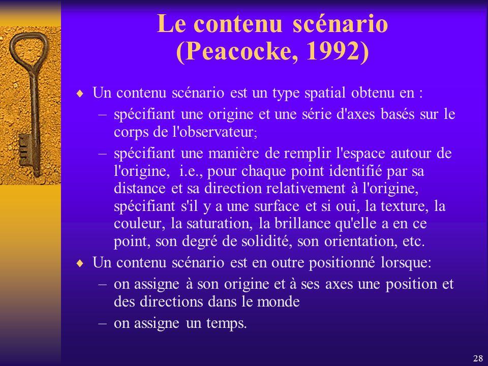 28 Le contenu scénario (Peacocke, 1992) Un contenu scénario est un type spatial obtenu en : –spécifiant une origine et une série d'axes basés sur le c