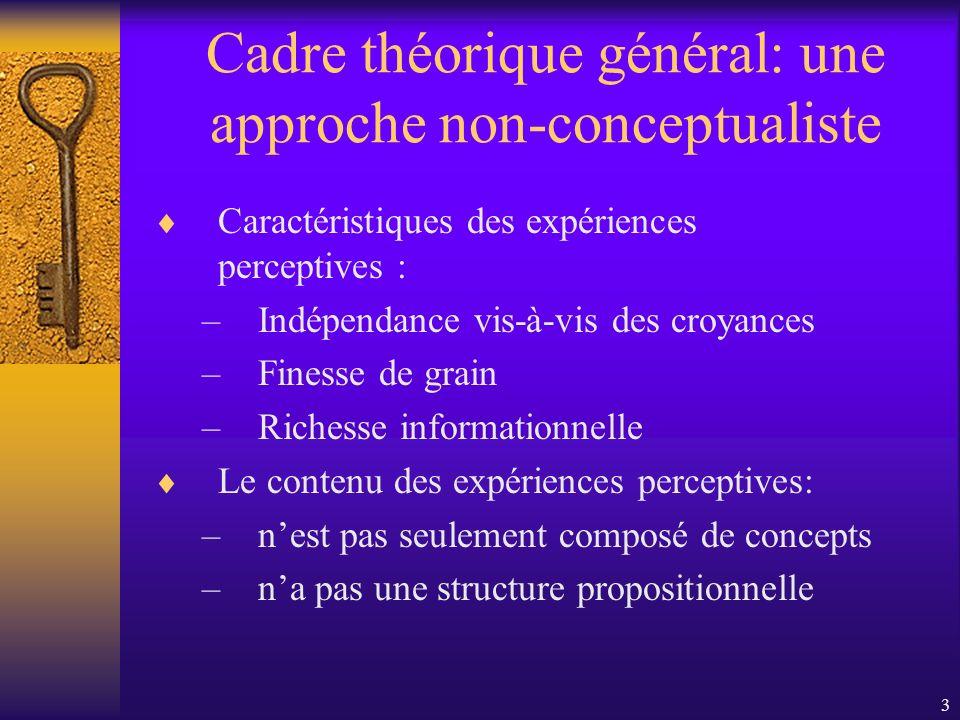 3 Cadre théorique général: une approche non-conceptualiste Caractéristiques des expériences perceptives : –Indépendance vis-à-vis des croyances –Fines