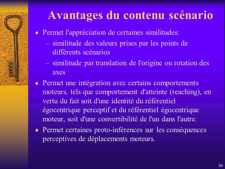30 Avantages du contenu scénario Permet l'appréciation de certaines similitudes: –similitude des valeurs prises par les points de différents scénarios