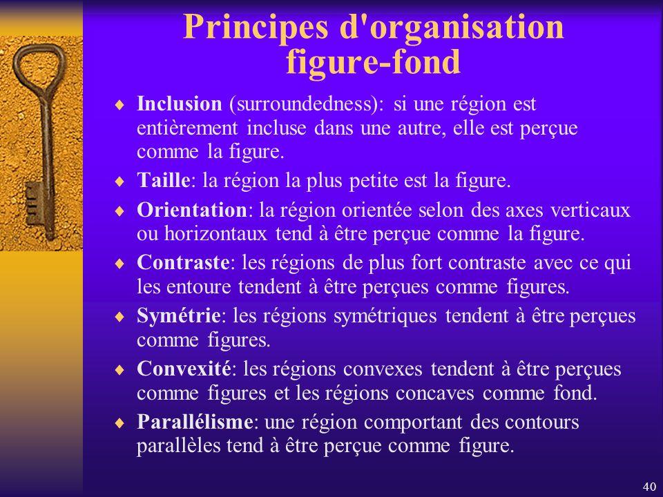 40 Principes d'organisation figure-fond Inclusion (surroundedness): si une région est entièrement incluse dans une autre, elle est perçue comme la fig
