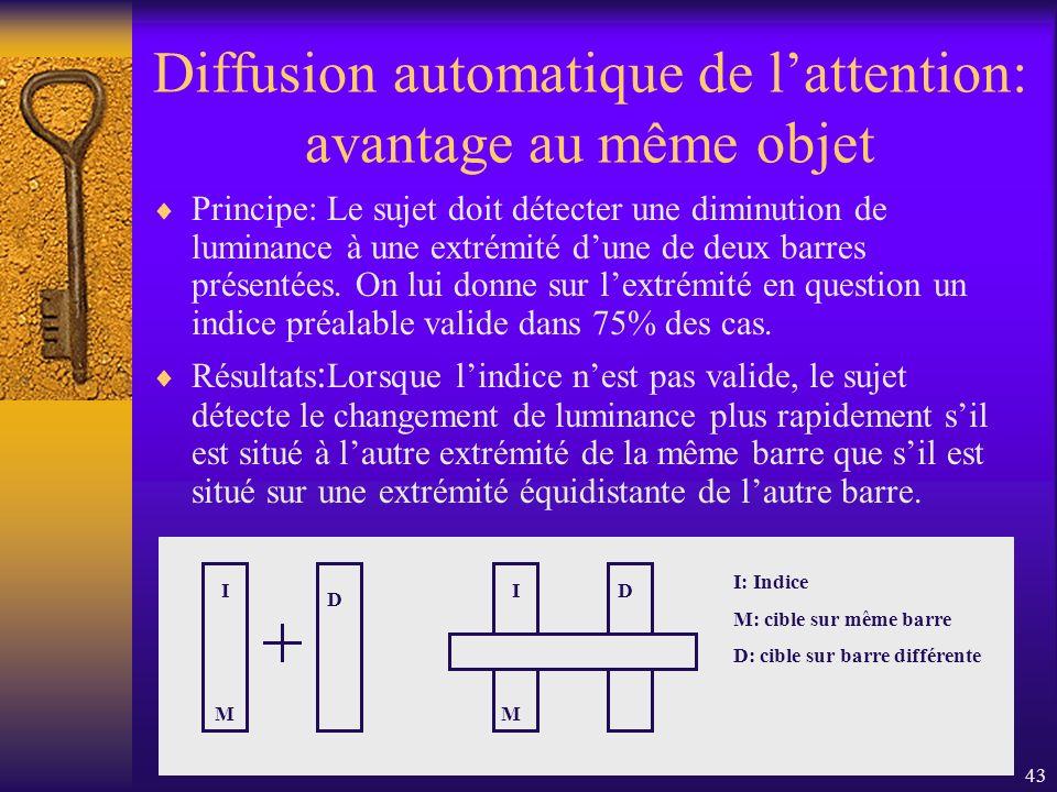 43 Diffusion automatique de lattention: avantage au même objet Principe: Le sujet doit détecter une diminution de luminance à une extrémité dune de de