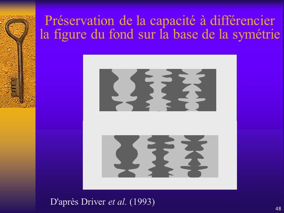 48 Préservation de la capacité à différencier la figure du fond sur la base de la symétrie D'après Driver et al. (1993)
