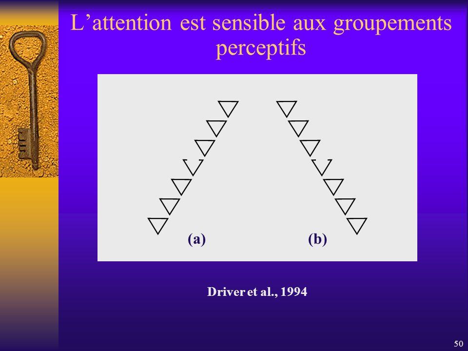 50 Lattention est sensible aux groupements perceptifs (a)(b) Driver et al., 1994
