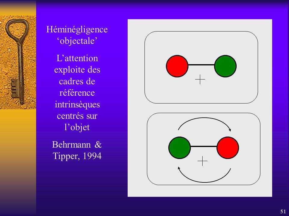 51 Héminégligence objectale Lattention exploite des cadres de référence intrinsèques centrés sur lobjet Behrmann & Tipper, 1994