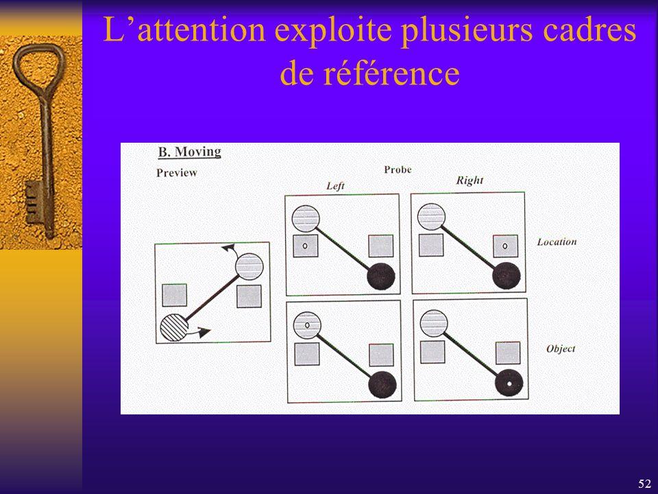52 Lattention exploite plusieurs cadres de référence