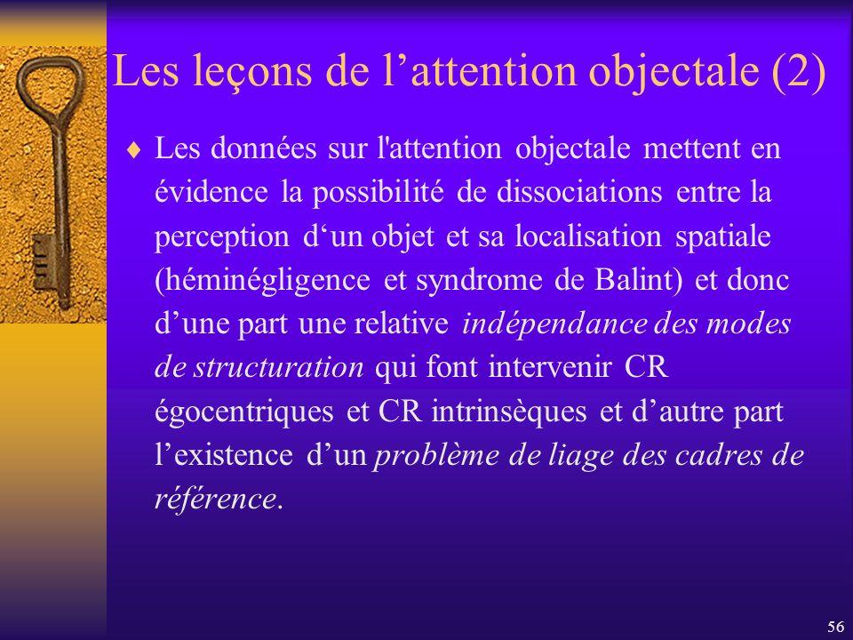 56 Les leçons de lattention objectale (2) Les données sur l'attention objectale mettent en évidence la possibilité de dissociations entre la perceptio