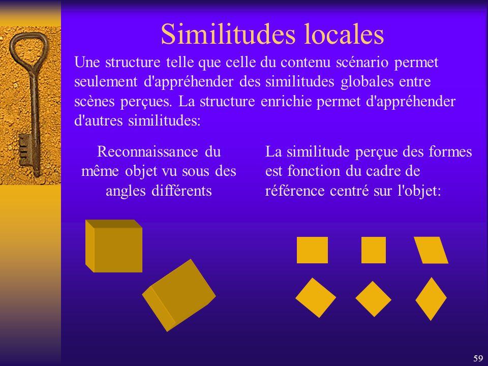 59 Similitudes locales Une structure telle que celle du contenu scénario permet seulement d'appréhender des similitudes globales entre scènes perçues.