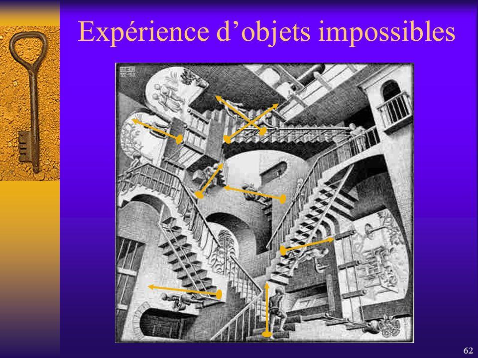 62 Expérience dobjets impossibles