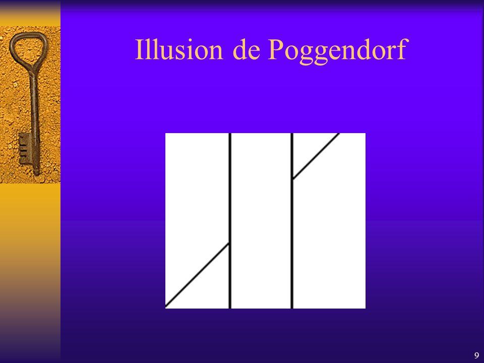 9 Illusion de Poggendorf