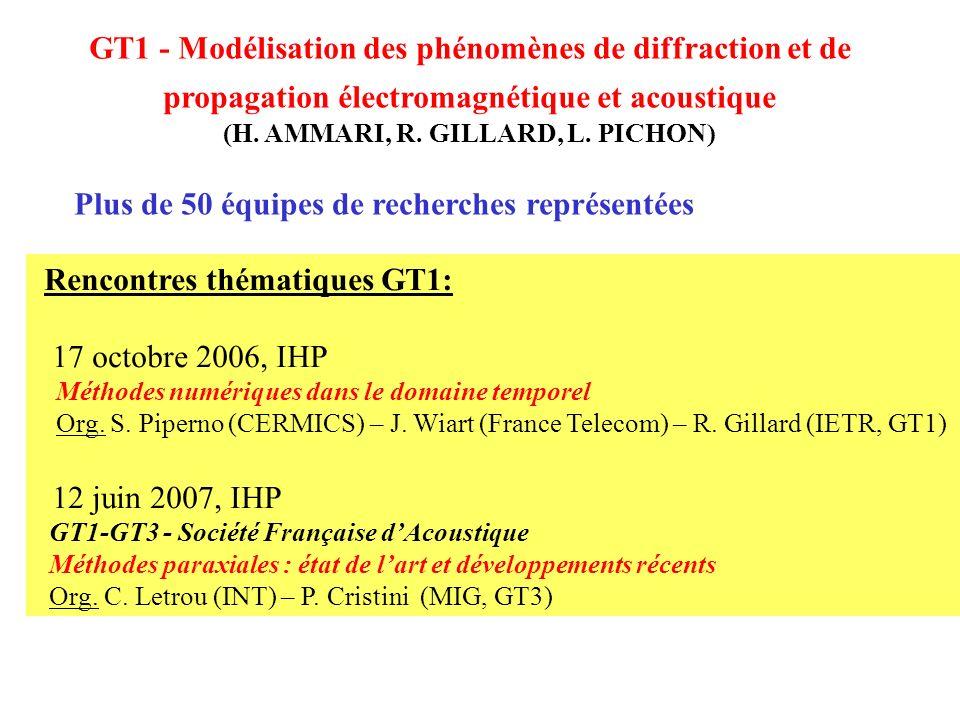 GT1 - Modélisation des phénomènes de diffraction et de propagation électromagnétique et acoustique (H.