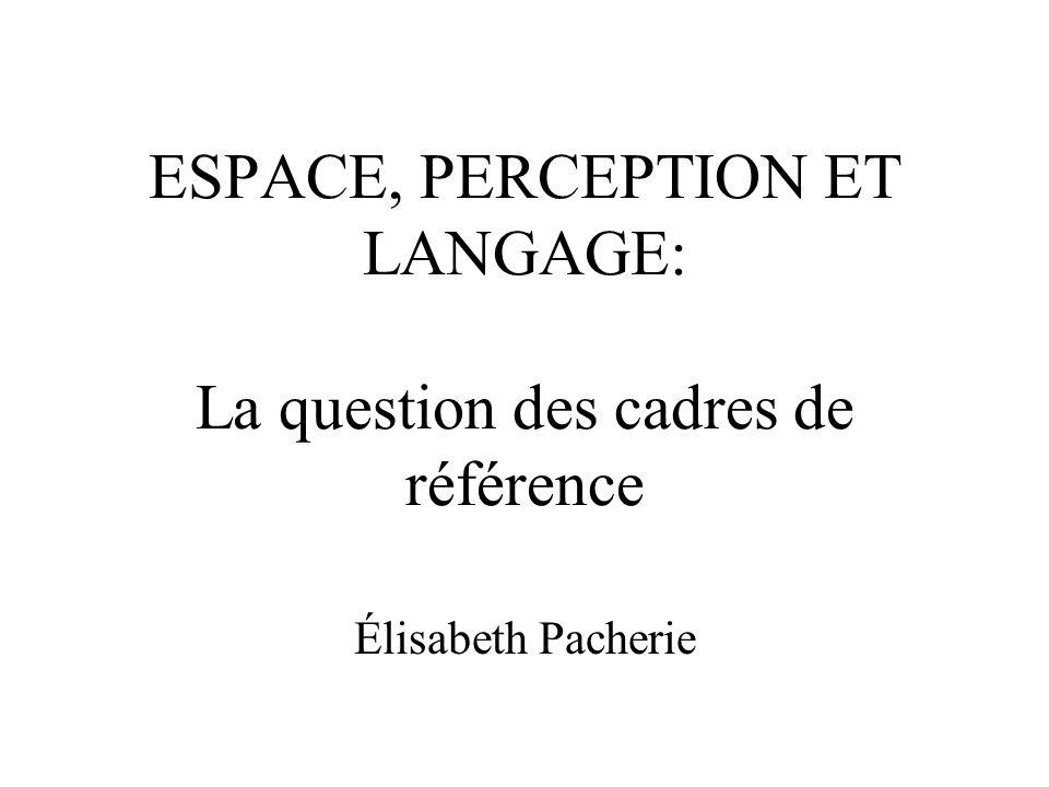 Langues et cadres de référence Les CR utilisés dans les différentes langues naturelles pour la représentation de lespace ressortissent tous de lun des trois types: intrinsèque, relatif, absolu.