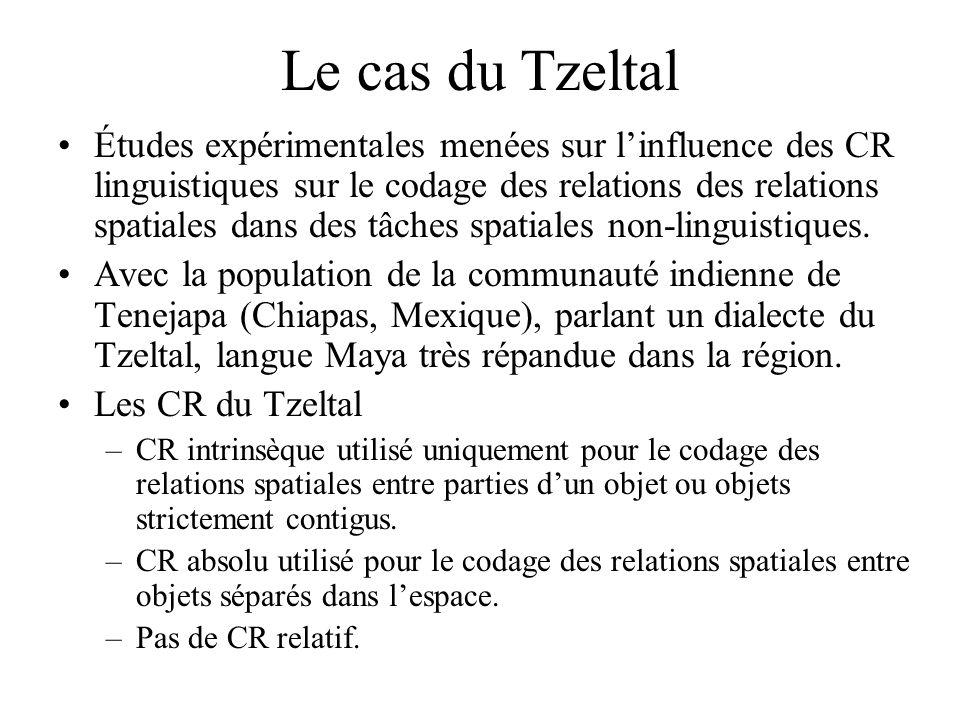Le cas du Tzeltal Études expérimentales menées sur linfluence des CR linguistiques sur le codage des relations des relations spatiales dans des tâches