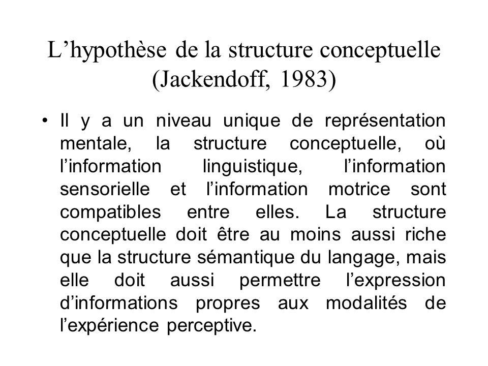 Lhypothèse de la structure conceptuelle (Jackendoff, 1983) Il y a un niveau unique de représentation mentale, la structure conceptuelle, où linformati