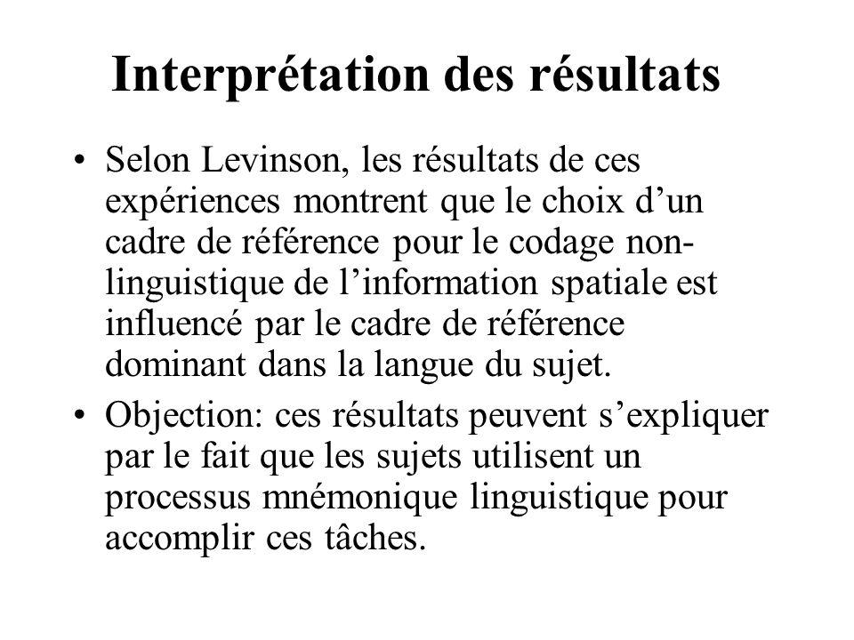 Selon Levinson, les résultats de ces expériences montrent que le choix dun cadre de référence pour le codage non- linguistique de linformation spatial