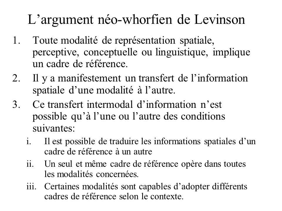 Largument néo-whorfien de Levinson 1.Toute modalité de représentation spatiale, perceptive, conceptuelle ou linguistique, implique un cadre de référen