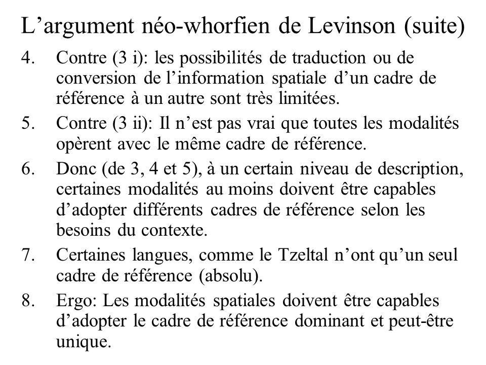 Largument néo-whorfien de Levinson (suite) 4.Contre (3 i): les possibilités de traduction ou de conversion de linformation spatiale dun cadre de référ