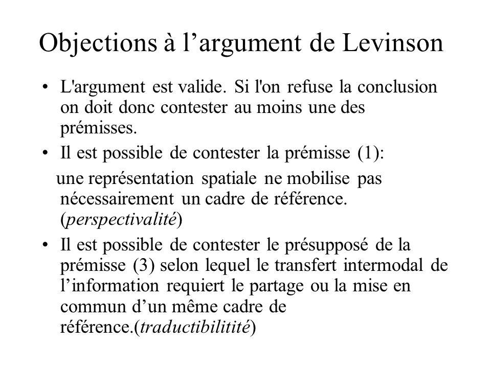 Objections à largument de Levinson L'argument est valide. Si l'on refuse la conclusion on doit donc contester au moins une des prémisses. Il est possi