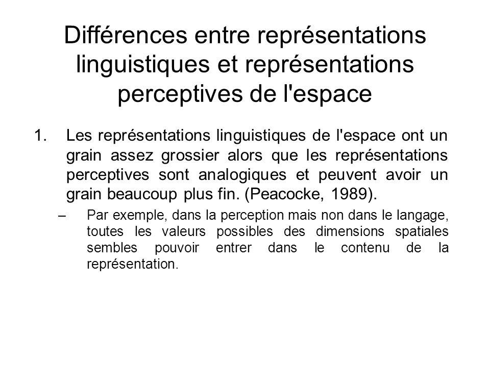 Différences entre représentations linguistiques et représentations perceptives de l'espace 1.Les représentations linguistiques de l'espace ont un grai